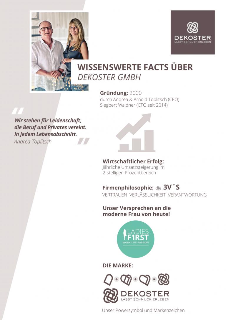dekoster_Factsheet-1-768x1086